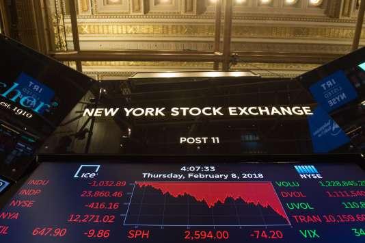 La Bourse de New York a terminé, jeudi, sur une forte baisse de 4,15 %.