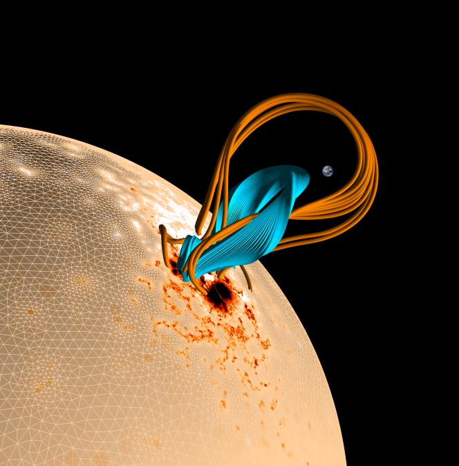 Modélisation de la corde magnétique (en bleu) en éruption, confinée dans sa cage magnétique (en orange).