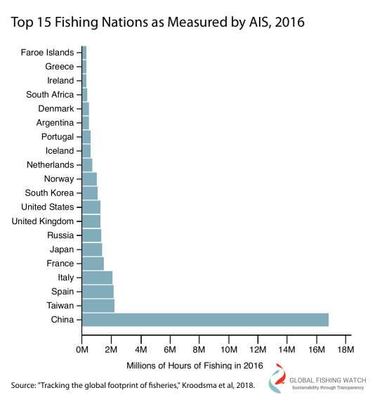Les 15 pays qui pêchent le plus au monde, en nombre d'heures, en 2016.
