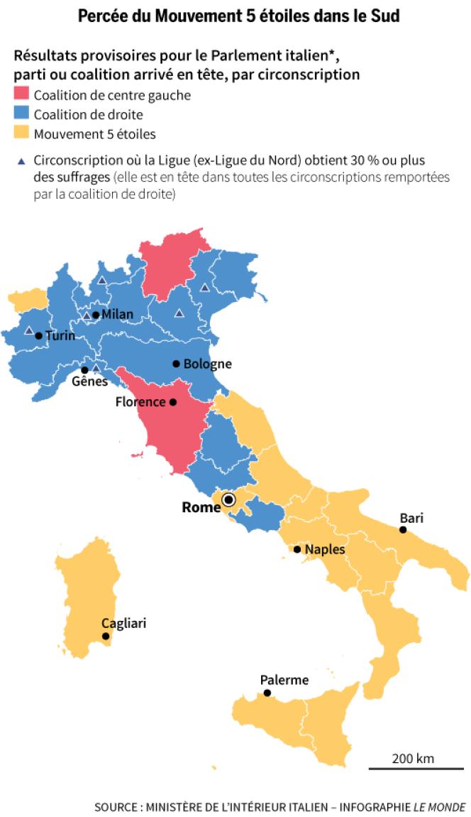 Résultats élections Italie