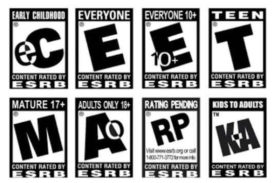 Aux Etats-Unis, la signalitique« ESRB» permet d'identifier le public auquel s'adresse un jeu vidéo.