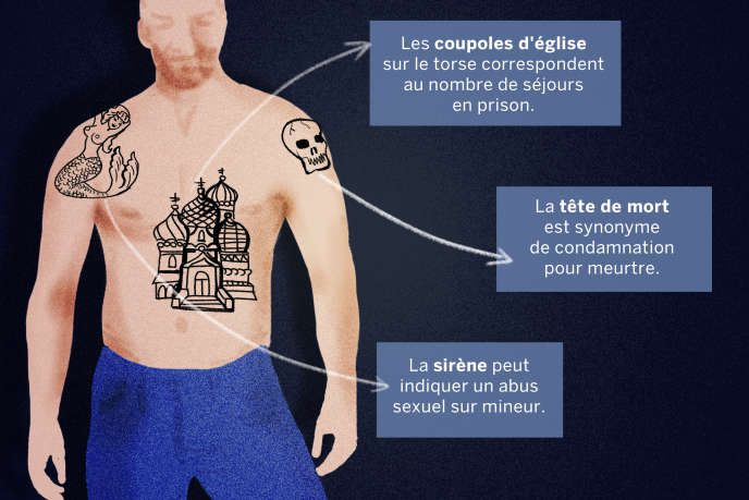 Le Tatouage Un Art Primitif Devenu Populaire