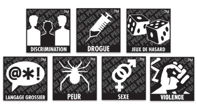 Les sept motifs principaux qui poussent l'association PEGI a juger un jeu plus violent qu'un autre.