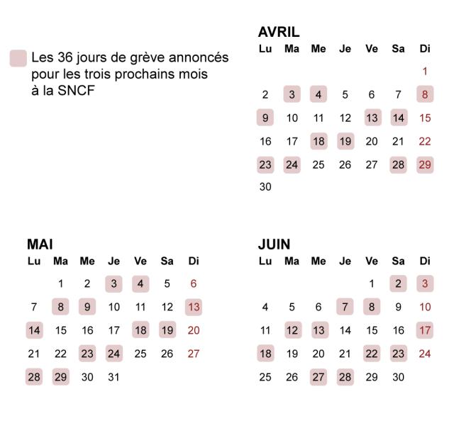 Le calendrier des jours de grève prévus à la SNCF.