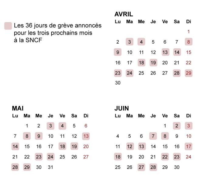 Grève à la SNCF : le calendrier des perturbations