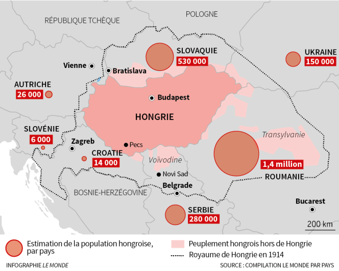 Estimation de la population hongrois par pays