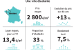 Rennes, une ville étudiante
