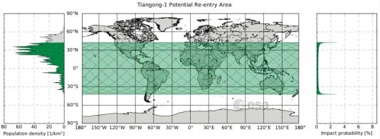 Zone d'arrivée probable de «TiangongI», selon l'Agence spatiale internationale.