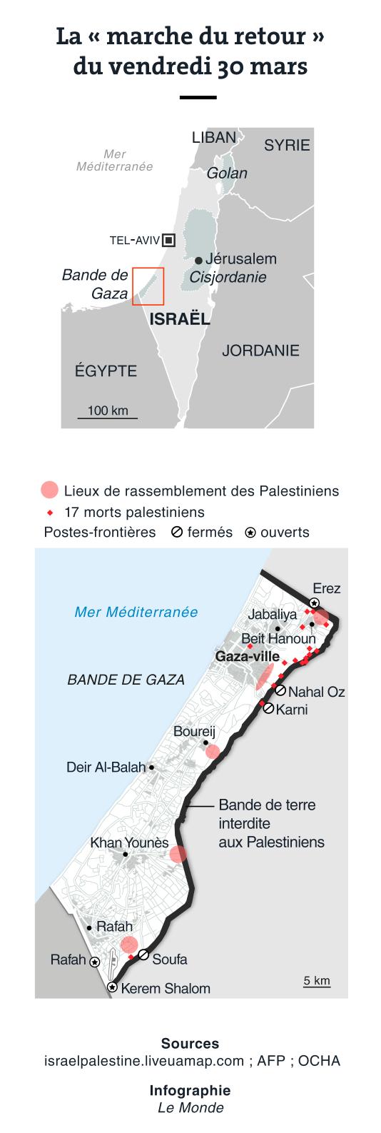 """La """"marche du retour"""", vendredi 30 mars, à Gaza."""