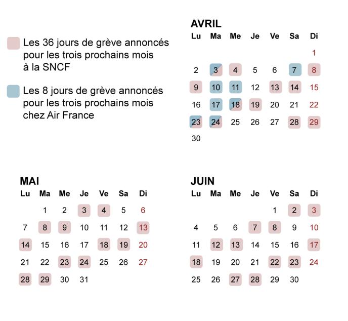 Calendrier des jours de grève annoncés par la SNCF et Air France.