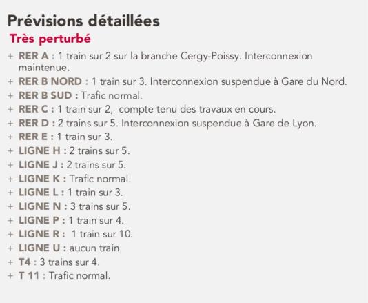 Les prévisions du trafic en Ile-de-France selon la SNCF pour dimanche 8 avril 2018.