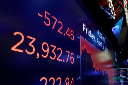 Les marchés d'actions ne voient pas d'un bon œil la détérioration des marchés obligataires.