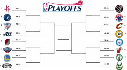 Tout ce qu'il faut savoir avant le début des playoffs de la NBA