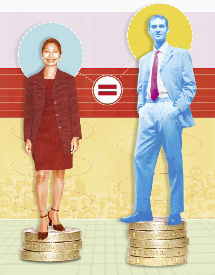 « Pour chaque heure travaillée, les femmes gagnent environ 15 % de moins que les hommes, soit un écart de 2 euros en moyenne qui n'a pratiquement pas évolué depuis 1995.»
