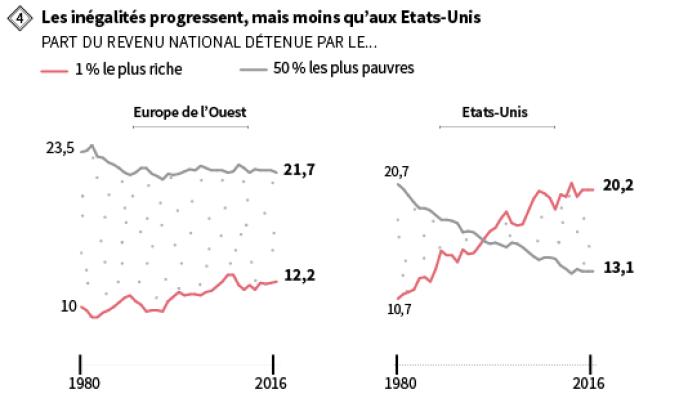 Europe Le Fragile Retour De La Croissance