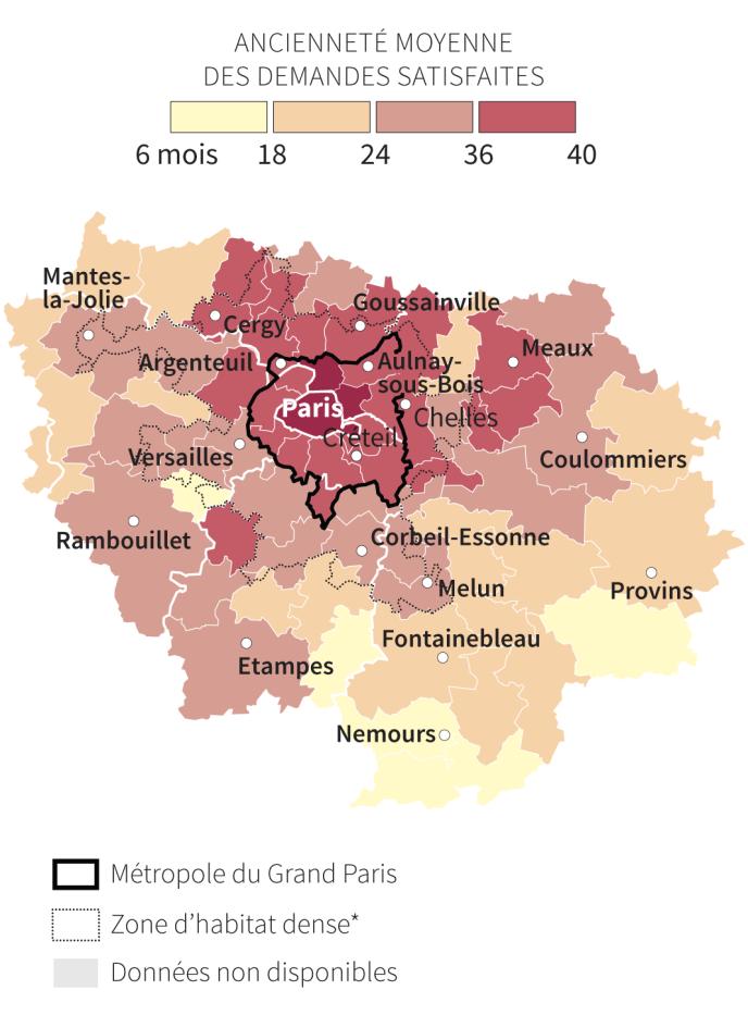 Temps d'attente pour obtenir un logement social en Ile-de-France