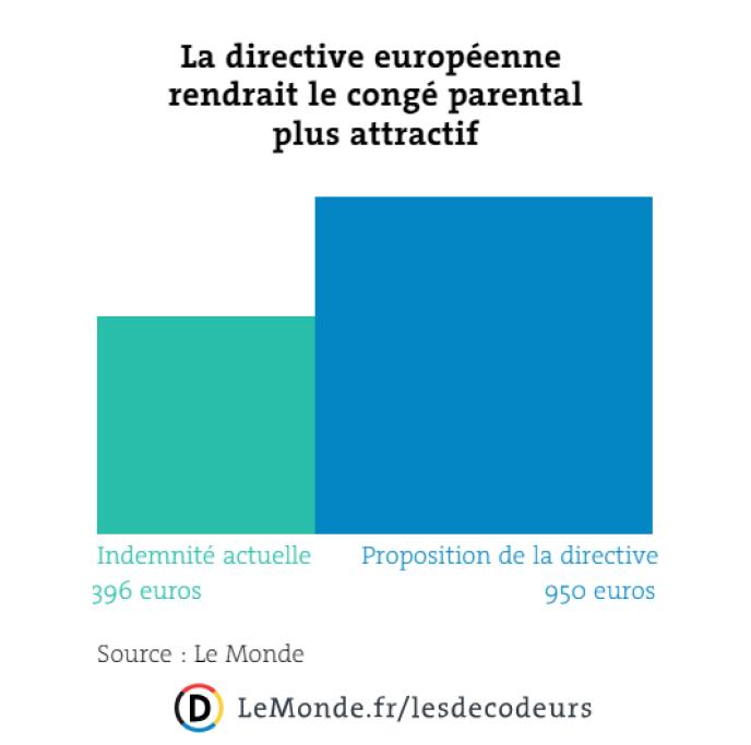 Pourquoi La France S Oppose A Une Meilleure Indemnisation Du Conge