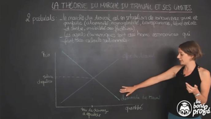 Les Bons Profs / Le Monde