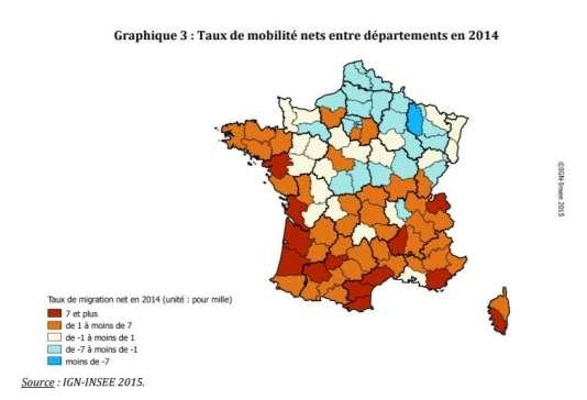 La carte présentée ci-dessous décrit les taux de mobilité nets des 22-57 ans à l'échelle du département : il s'agit du solde entre les entrées et les sorties sur l'année 2014, rapporté à la population totale du département (exprimé en « pour mille » pour améliorer la lisibilité). L'observation principale qui se dégage de cette carte est le contraste très marqué entre un quart nord-est caractérisé par des taux de migration négatifs et une France du littoral dont les taux de migration sont positifs. Le massif alpin apparaît également comme un territoire attractif. Les plus grands centres urbains (Paris, Lyon et Marseille) connaissent un taux de migration négatif ou nul.