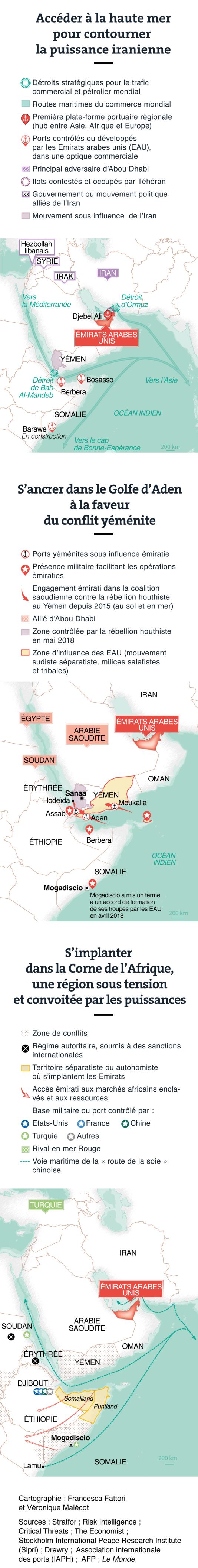 La stratégie des Emirats arabes unis, à la conquête des mers