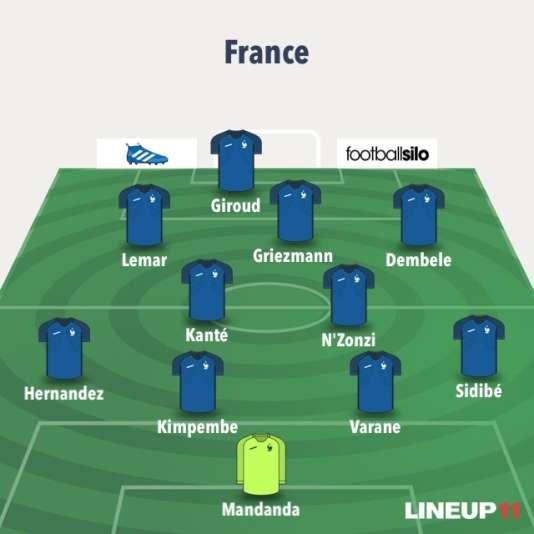 Composition de l'équipe de France face au Danemark, selon L'Equipe, beIN Sports et RMC Sport.