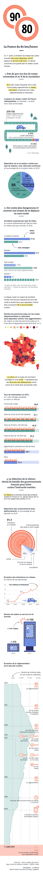 La France du 80 km/h
