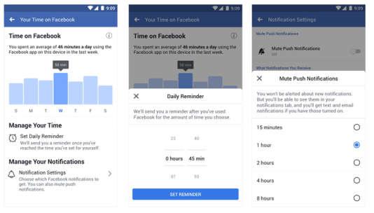 La consommation journalière de Facebook est indiquée sur une semaine, en minutes.
