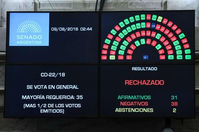 Le Sénat est plus conservateur que l'Assemblée, qui avait adopté le texte le 14 juin.