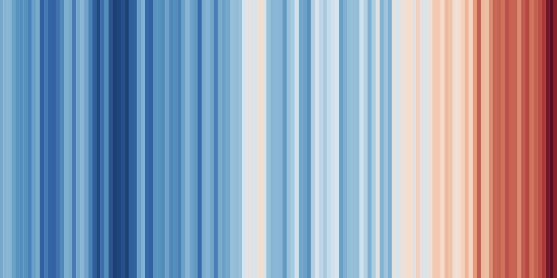 Comment le réchauffement climatique se ressent-il dans votre ville ?