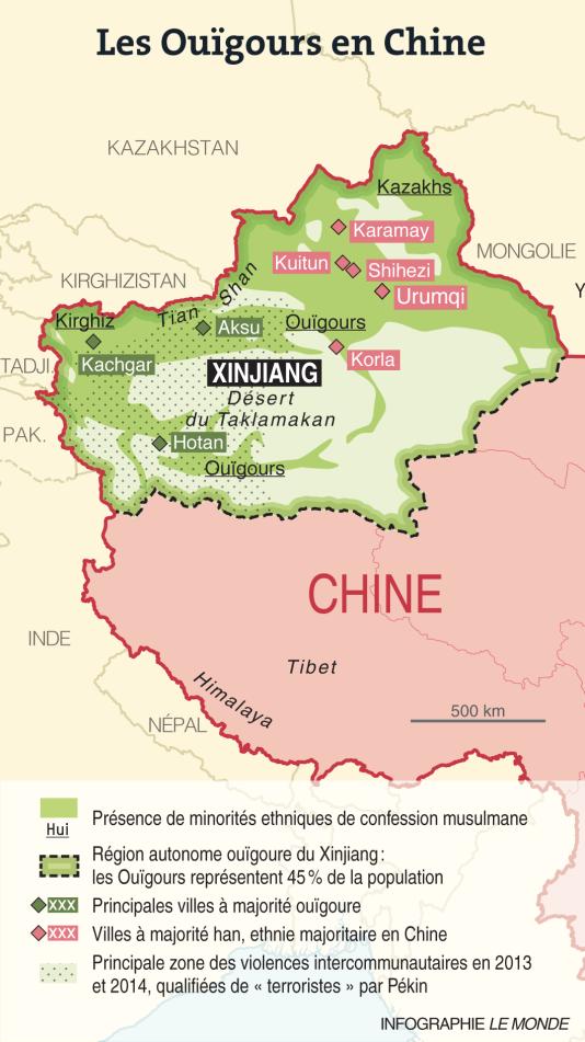 Ouïgours au Xinjiang