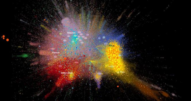 Interface du Politoscope montrant le paysage politique pendant toute l'année 2017.Les couleurs identifient les communautés politiques. Les nœuds des comptes Twitter des principaux candidats à la présidentielle ont été mis en évidence. Superposés aux communautés politique, en jaune, les comptes Twitter ayant relayé des « fake news » et en vert ceux ayant relayé des réfutations (« debunks »).