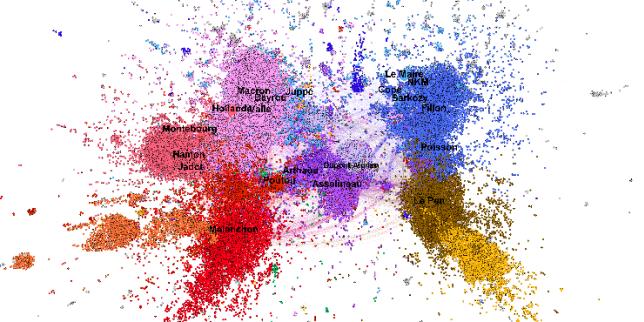 Intox, polarisation, risques de manipulation: les leçons de la présidentielle vue de Twitter