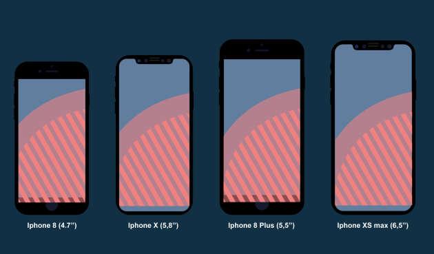 foto de On a testé… l'iPhone Xs Max : l'un des meilleurs smartphone, mais ...