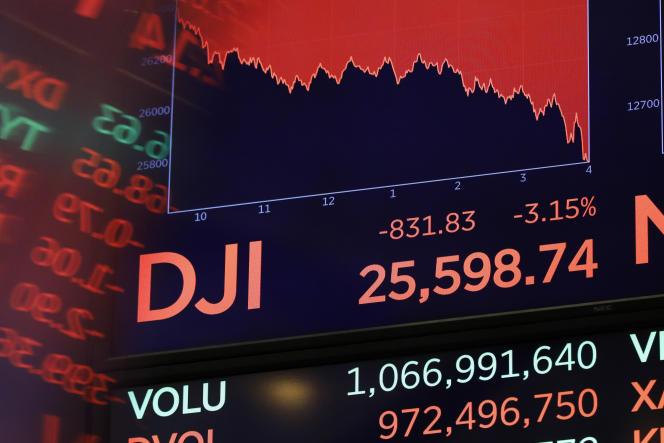 L'indice Dow Jones de la bourse de New York a perdu plus de 800 points, le 10 octobre.