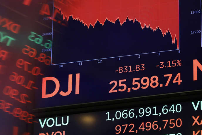 L'indice Dow Jones de la bourse de New York a perdu plus de 800 points, le 10 octobre.