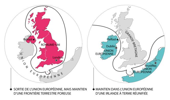 Les deux possibilités d'accord dans le cadre du Brexit.