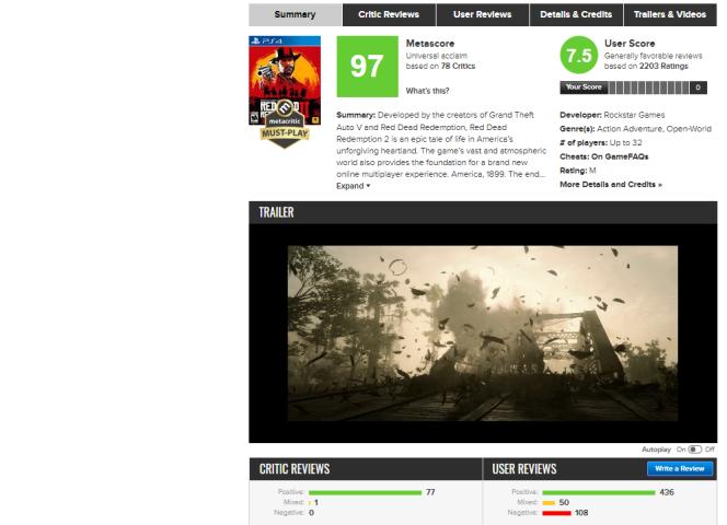 Sur Metacritic, tout en restant globalement positives, les notes des joueurs sont bien moins dithyrambiques que celles de la presse.