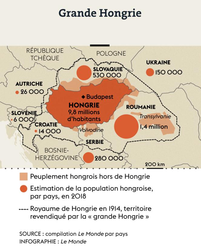 Les frontières de la Grande Hongrie et le peuplement hongrois