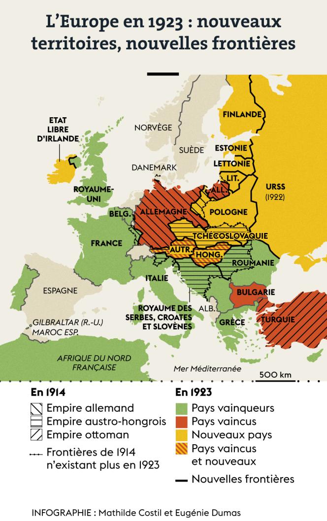 Les nouvelles frontières en Europe en 1923