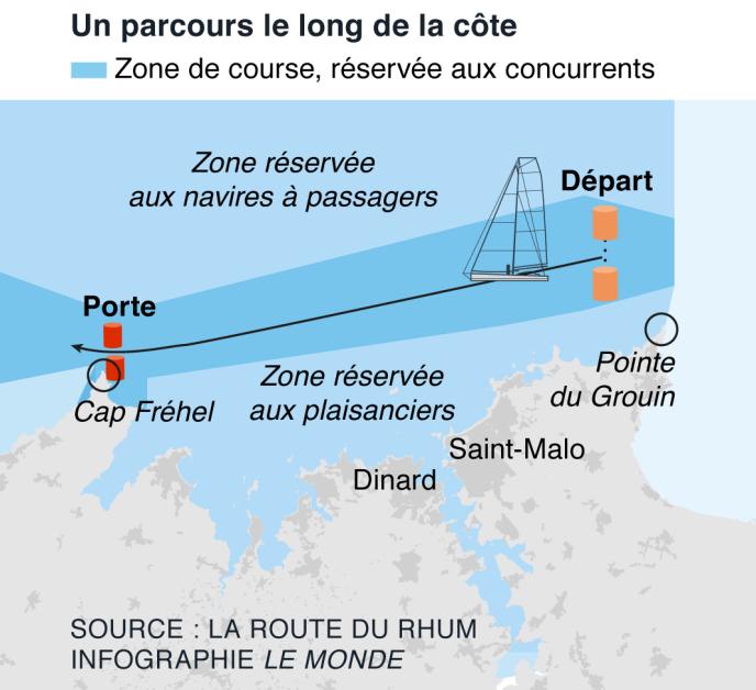 De la pointe du Grouin au cap Fréhel, le parcours côtier après le départ de la Route du Rhum le 4 novembre.
