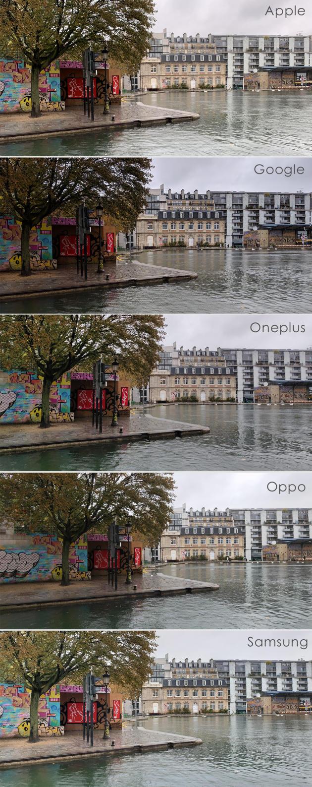 Sous la pluie, le Samsung et l'iPhone capturent une image plus claire, comme souvent.