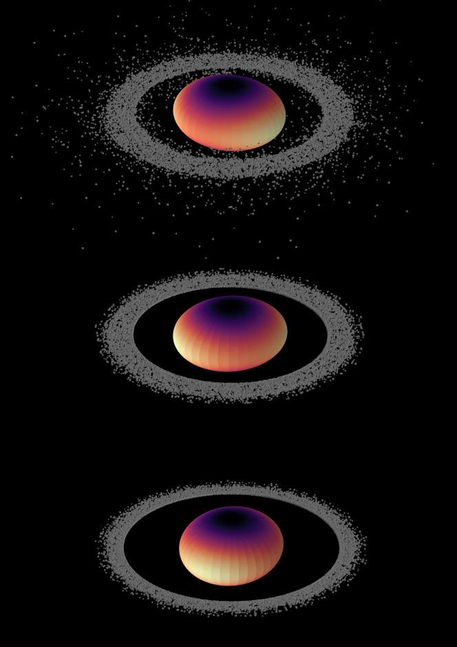 Résultat d'une intégration numérique montrant l'évolution d'environ 700 particules orbitant autour d'un corps allongé de taille et forme similaires à Chariklo (un ellipsoïde d'axes principaux 314 x 278 x 172 km). Après 3 mois (image du haut) la plupart des particules à l'intérieur de l'orbite synchrone (à 190 km du centre de Chariklo) sont tombées sur le corps. Après une année (image du milieu), toute la zone interne a été vidée.Après douze ans (image du bas), les particules continuent leur migration vers les zones externes.
