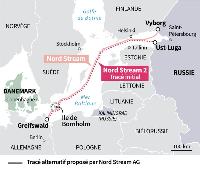 Gazoduc Nord Stream 2