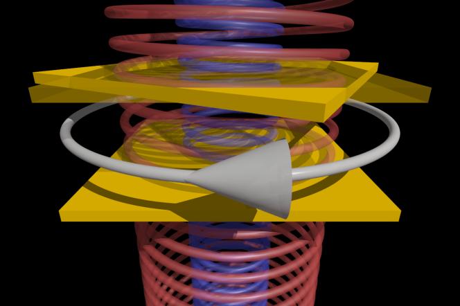 Représentation de l'effet du couple de Casimir capable de faire tourner deux plaques (en jaune) l'une par rapport à l'autre.