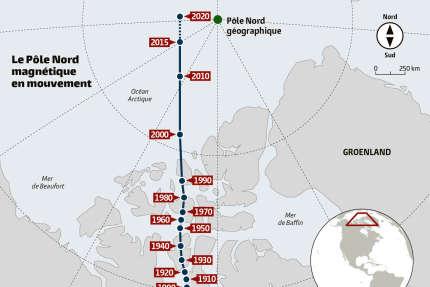 Evolution de la position du pôle nord magnétique depuis 1900.