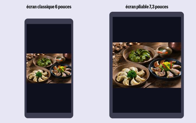 Sur l'écran pliable du Samsung, les images du Galaxy Fold seront plus lisibles et plus spectaculaires que sur un smarptphone classique. Ce constat est valable lorsqu'on tient le mobile bien droit, mais aussi quand on le bascule en mode paysage.
