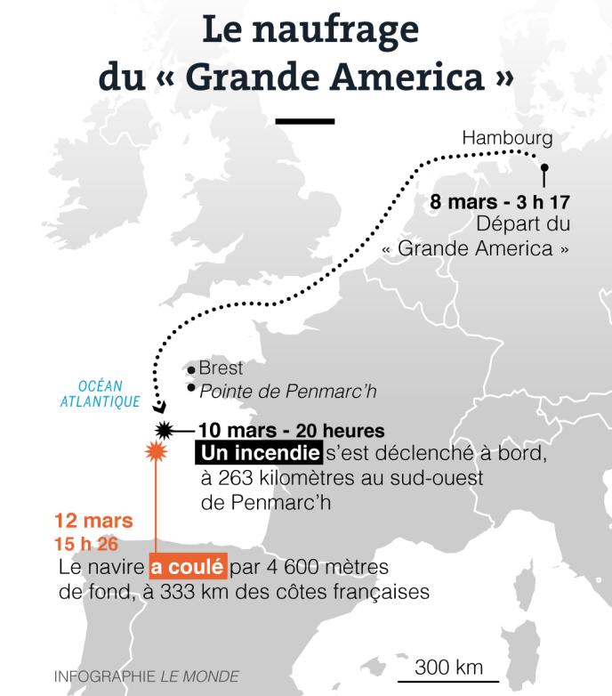 Le« Grande-America» a coulé à 333 km des côtes françaises.