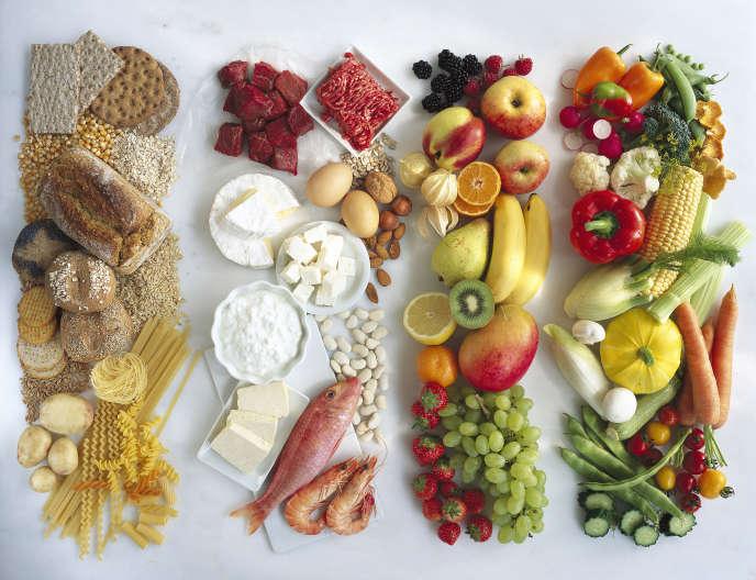Les quatre familles d'aliments : sucres lents, protéines, fruits et légumes.