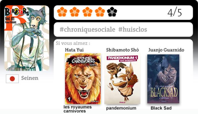 Le troisième tome du manga « Beastars» est sorti en France.