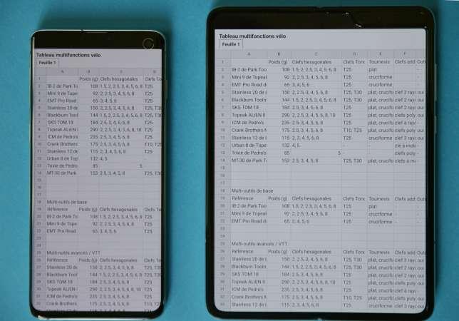 Un tableau affiché sur le Samsung S10 (à gauche) et sur le Fold.